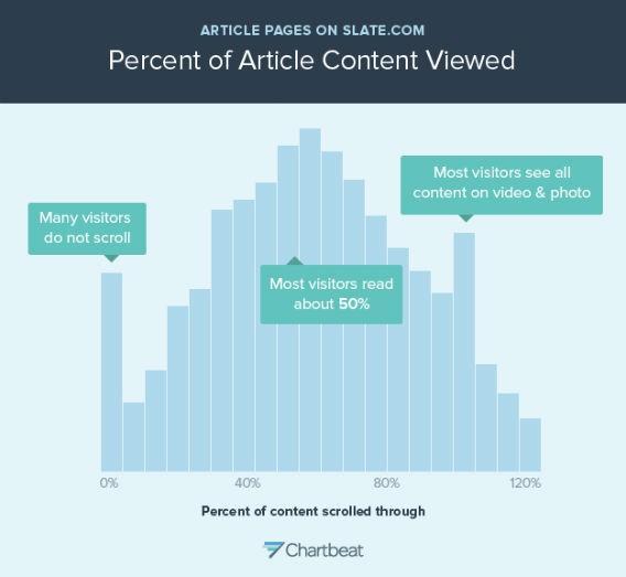 Пользователи читают текст о вашей компании: Как это происходит на самом деле - 7