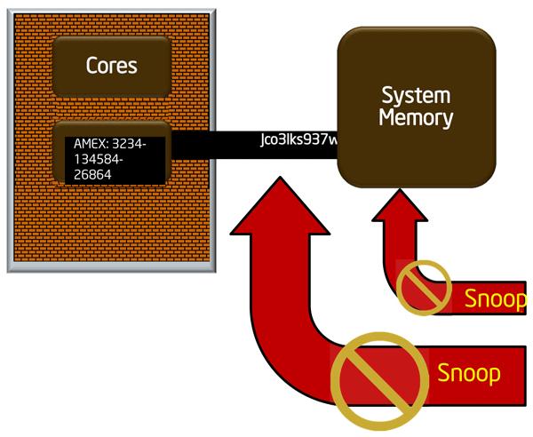 Технология Intel Software Guard Extensions в картинках - 6