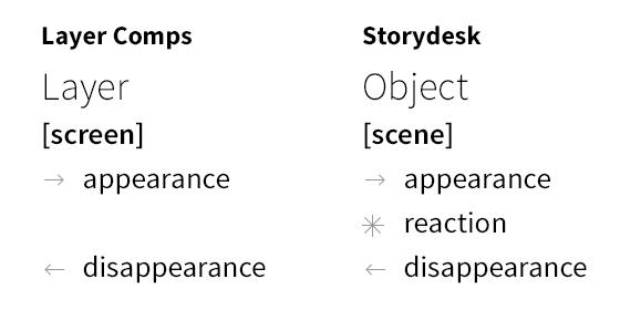 Storydesk — мой несуществующий чудо-проектировщик - 12