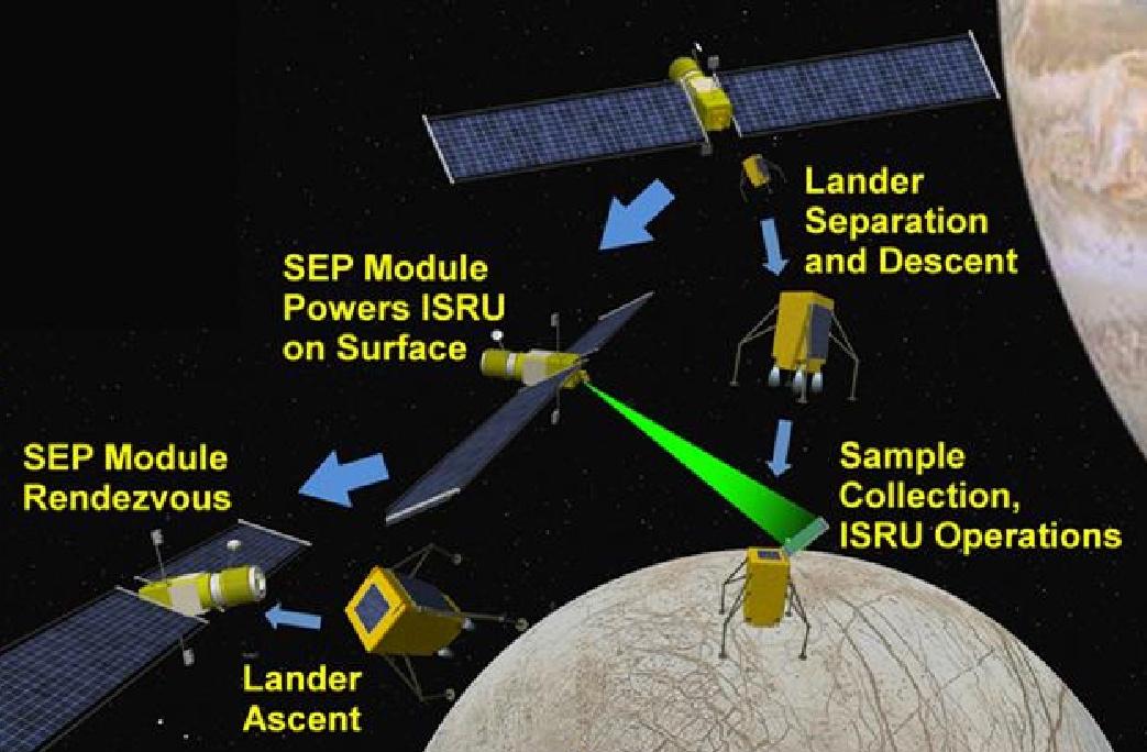 Астероид-машина, «двухмерный» корабль и ещё 11 сумасшедших идей НАСА - 14
