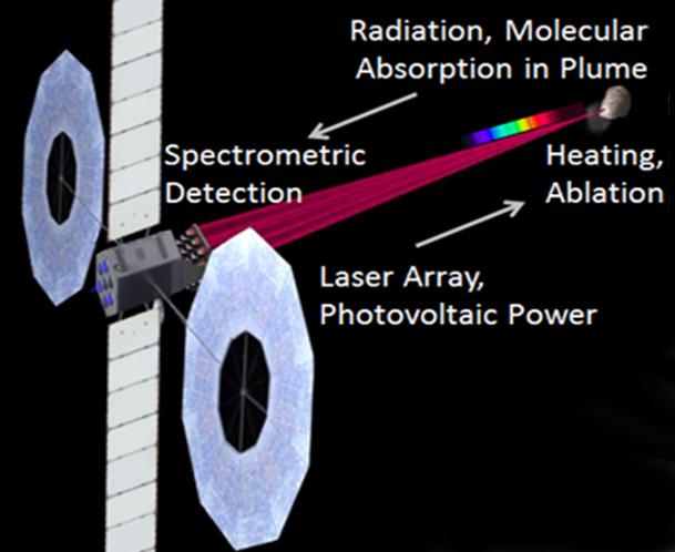 Астероид-машина, «двухмерный» корабль и ещё 11 сумасшедших идей НАСА - 5