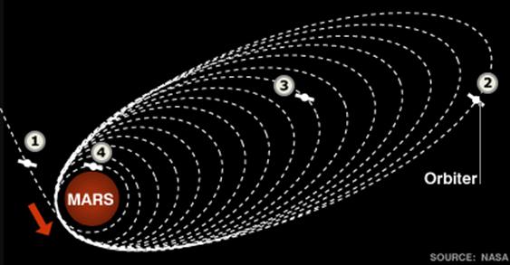 Астероид-машина, «двухмерный» корабль и ещё 11 сумасшедших идей НАСА - 8