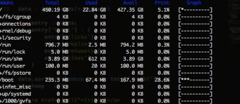 Более чем 80 средств мониторинга системы Linux - 23