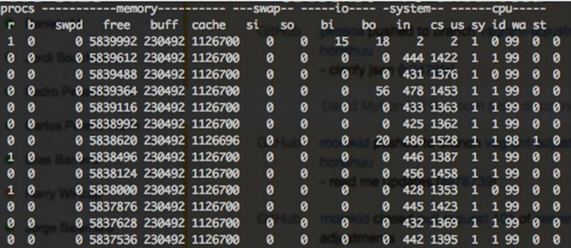 Более чем 80 средств мониторинга системы Linux - 27
