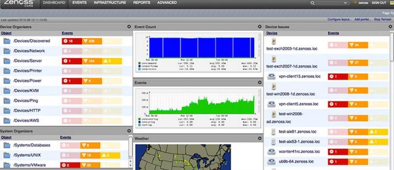 Более чем 80 средств мониторинга системы Linux - 50