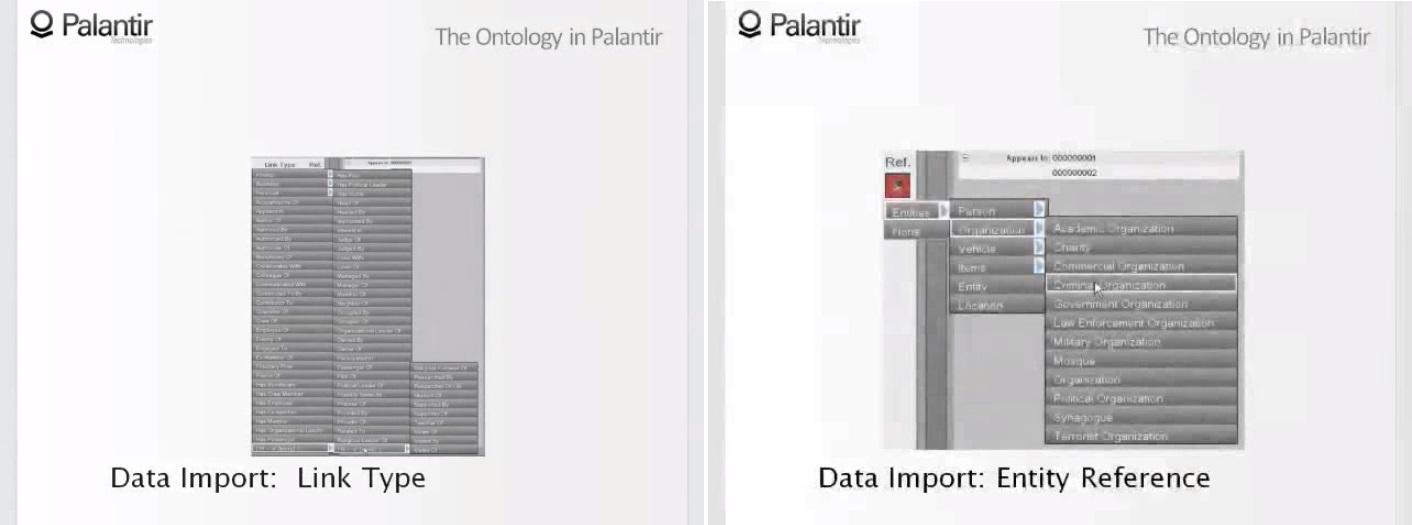 Динамическая онтология. Как инженеры Palantir объясняют это ЦРУ, АНБ и военным - 11