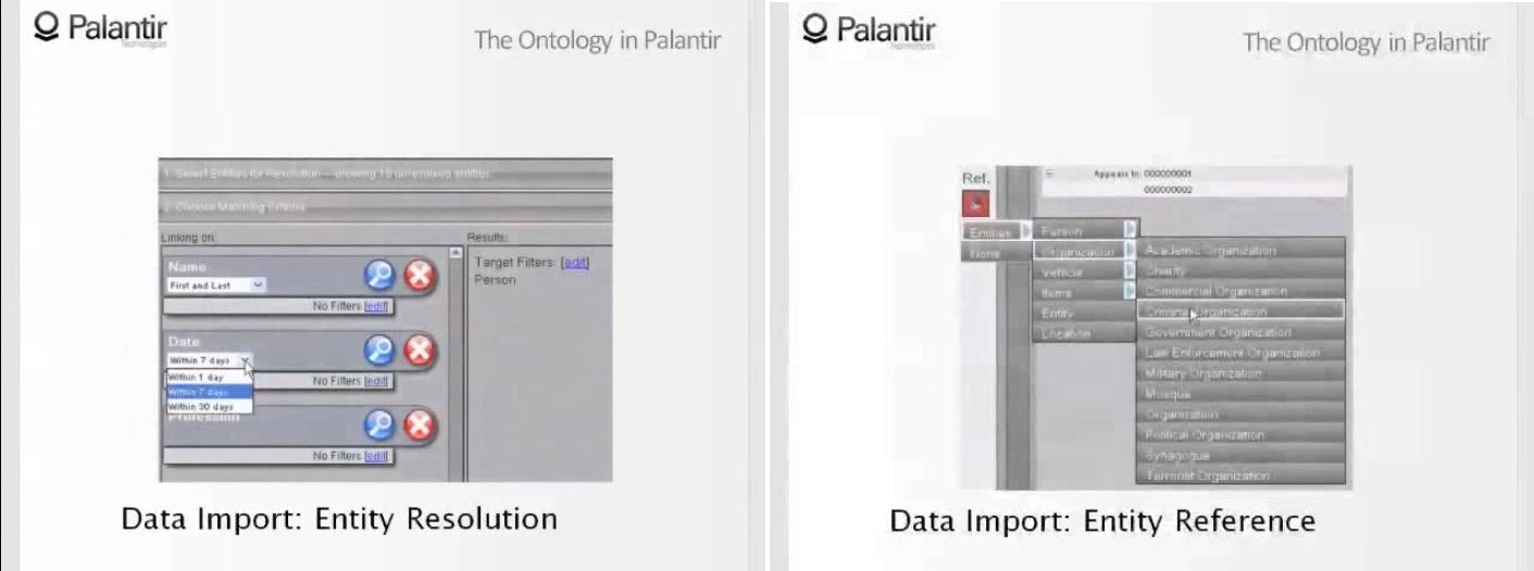 Динамическая онтология. Как инженеры Palantir объясняют это ЦРУ, АНБ и военным - 12