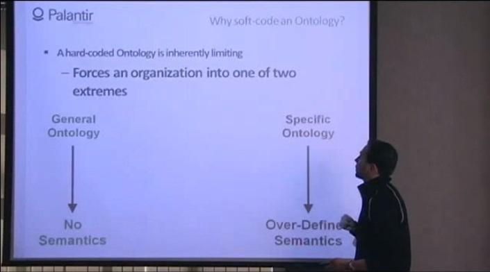 Динамическая онтология. Как инженеры Palantir объясняют это ЦРУ, АНБ и военным - 20
