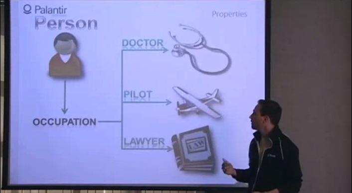 Динамическая онтология. Как инженеры Palantir объясняют это ЦРУ, АНБ и военным - 27