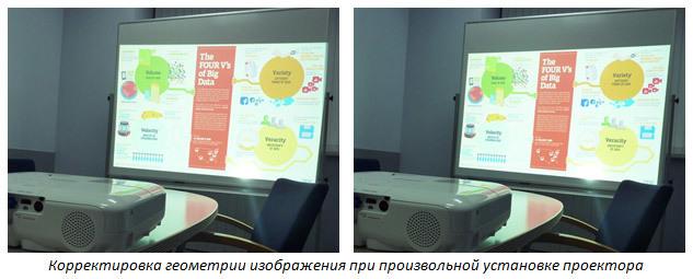 Проекторы Epson и мобильные презентации — советы по выбору проектора - 2
