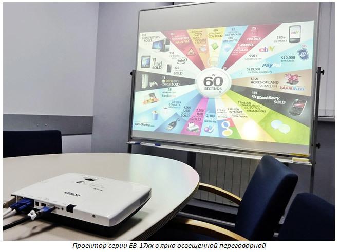 Проекторы Epson и мобильные презентации — советы по выбору проектора - 6