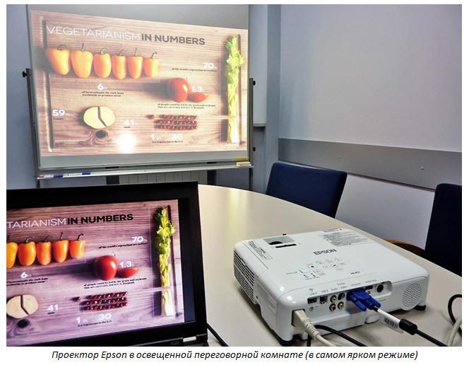 Проекторы Epson и мобильные презентации — советы по выбору проектора - 1