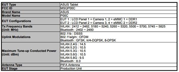 Новый вариант планшета Asus ZenPad 10 засветился на сайте FCC