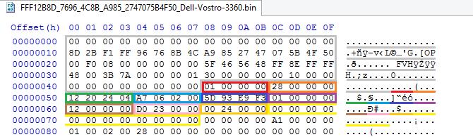 Устройство NVRAM в UEFI-совместимых прошивках, часть третья - 4