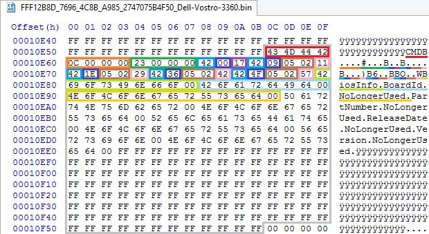 Устройство NVRAM в UEFI-совместимых прошивках, часть третья - 6
