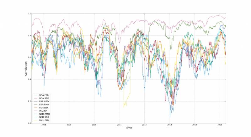 Могут ли все финансовые модели быть ошибочными: 7 источников риска возникновения убытков - 1