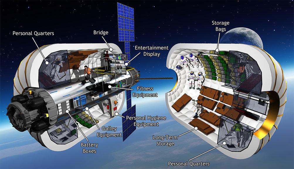 На МКС закрепили надувной модуль BEAM - 4
