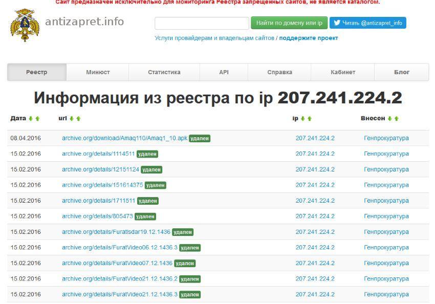 Internet Archive разблокирован в России - 2