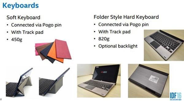 Референсный планшет Intel на базе процессоров Skylake-Y: клавиатуры
