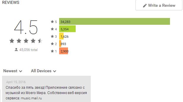 Mail.ru Group упаковал Музыку Моего Мира и ВКонтакте в глючное тестовое Android-приложение Moosic