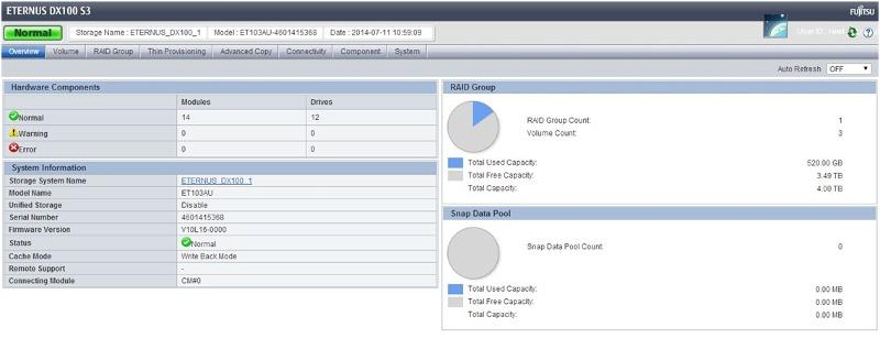 Обзор и тест СХД Fujitsu ETERNUS DX 100 S3 - 3