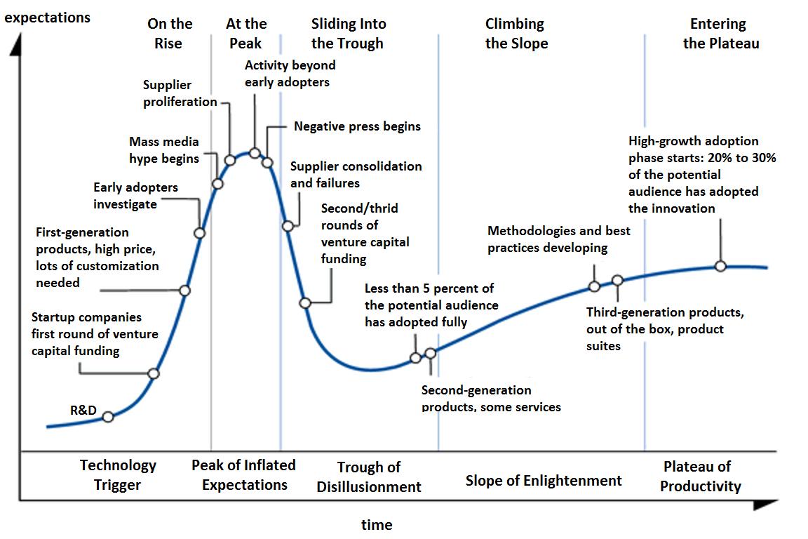 Развитие облачных технологий и робототехники в новом десятилетии - 2