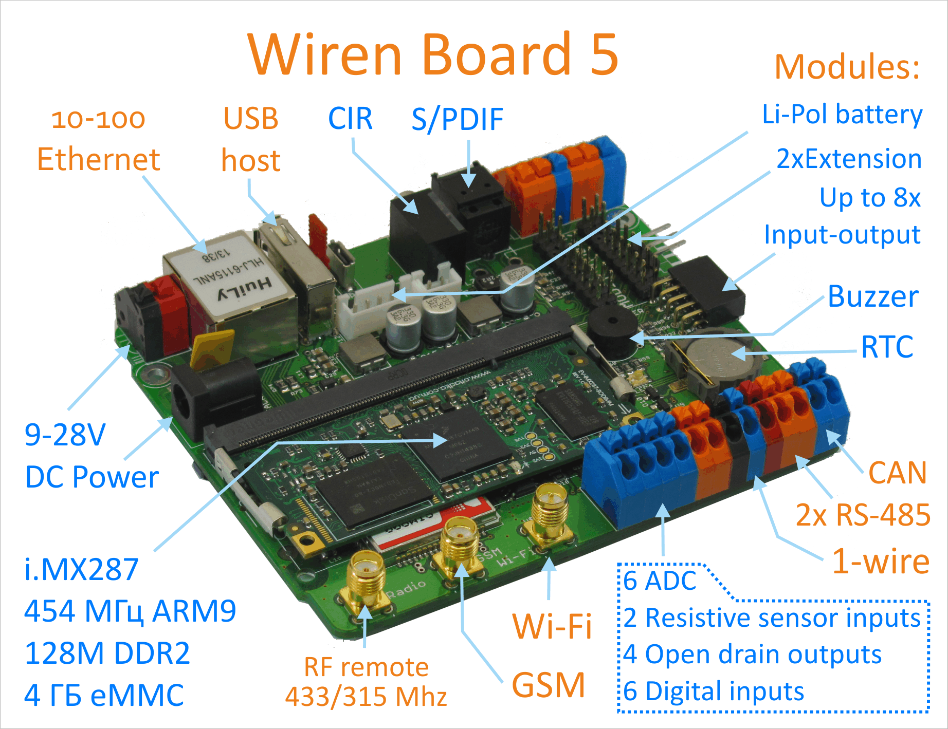 Wiren Board 5: снова на Хабре с новой версией контроллера для автоматизации - 2