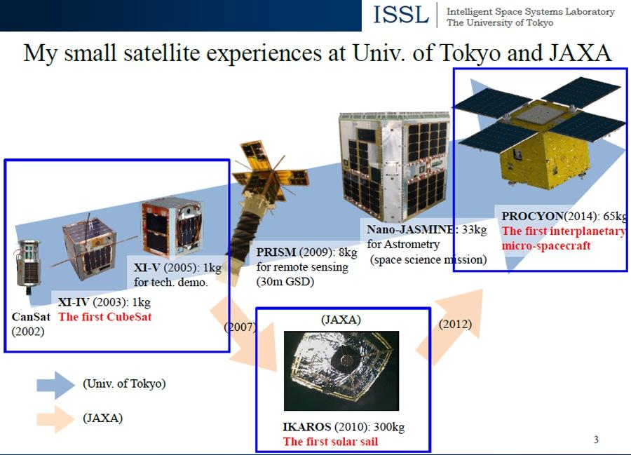 Микроспутник для большого космоса - 15