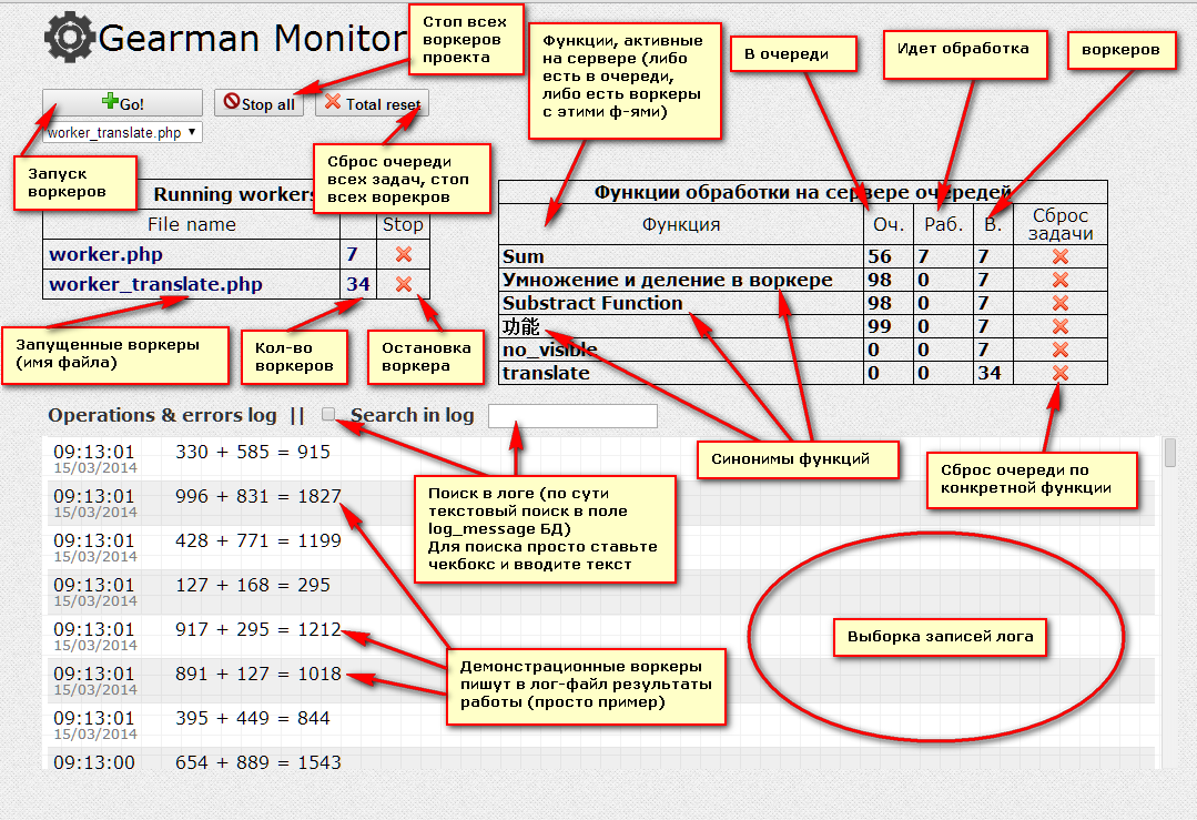 Сервер очередей Gearman: опыт практического использования и веб-приложение Gearman Monitor && Control - 5