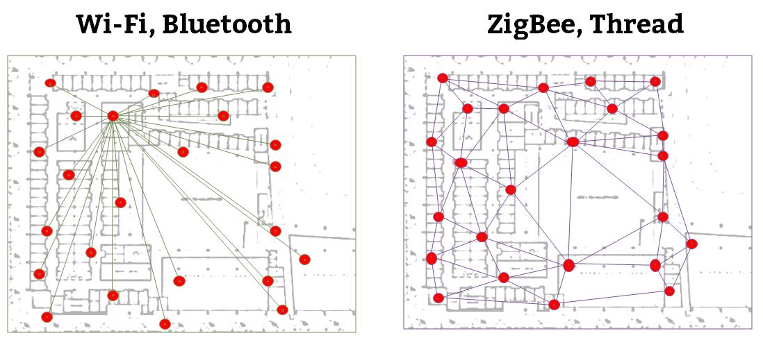 Беспроводные сети ZigBee. Часть 1 [Вводная] - 3