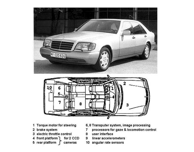 Краткая история развития беспилотных автомобилей - 5