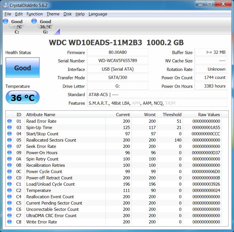 Топ 20 бесплатных инструментов мониторинга дисков - 12