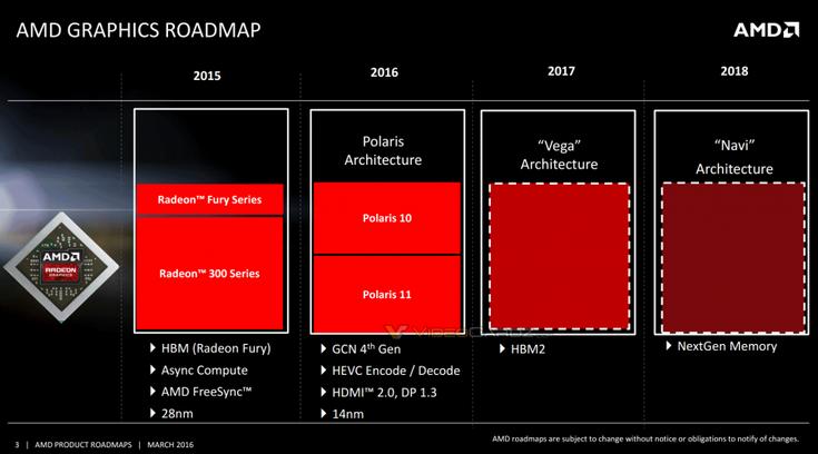 Возможно, в нынешнем году AMD обойдётся без переименования старых видеокарт