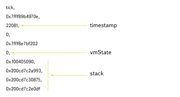 Профилирование JS-кода из функций. Опыт Яндекса - 9