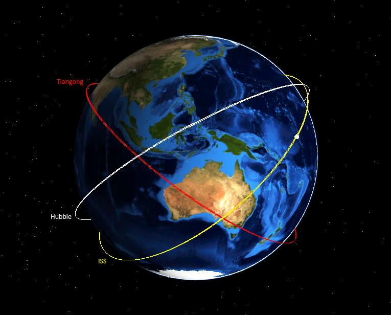 Космические туннели и железо на голову или зачем нам космодром «Восточный» - 3