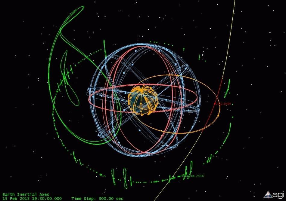 Космические туннели и железо на голову или зачем нам космодром «Восточный» - 5