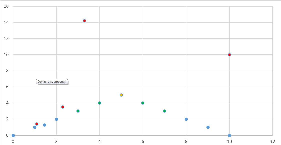 Расширение функциональных возможностей Splunk – это просто - 4