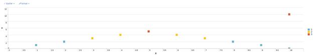 Расширение функциональных возможностей Splunk – это просто - 6