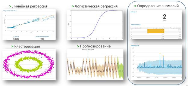 Расширение функциональных возможностей Splunk – это просто - 9