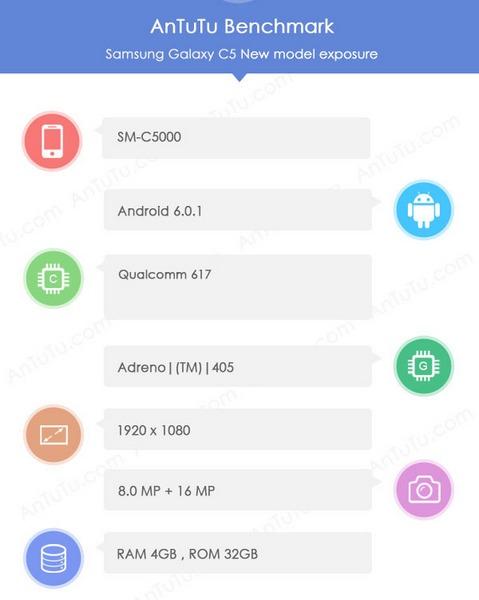 Смартфоны Samsung Galaxy C возможно будут ориентированы на качество камер