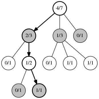 Метод Монте-Карло для поиска в дереве - 10