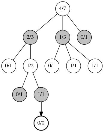 Метод Монте-Карло для поиска в дереве - 11