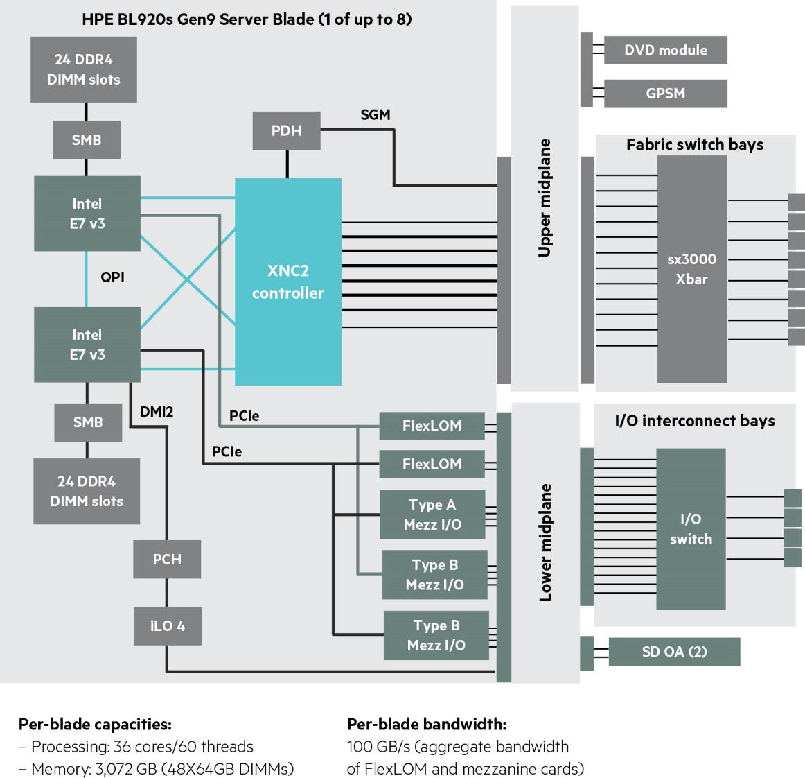 Тихая революция: внедрение x86-архитектуры вместо RISC-машин для процессинга банка - 4