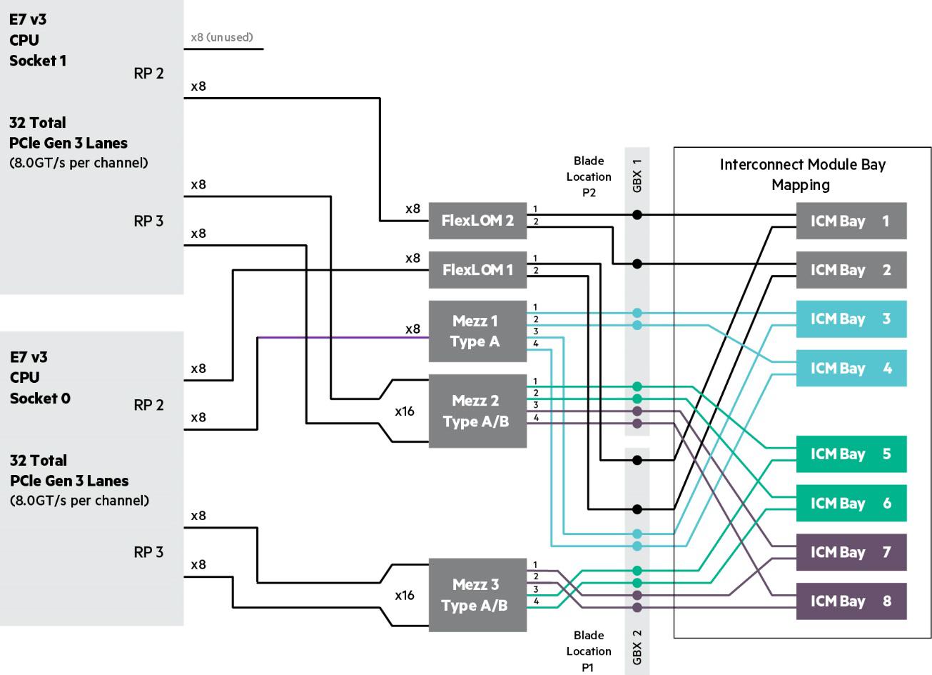 Тихая революция: внедрение x86-архитектуры вместо RISC-машин для процессинга банка - 6