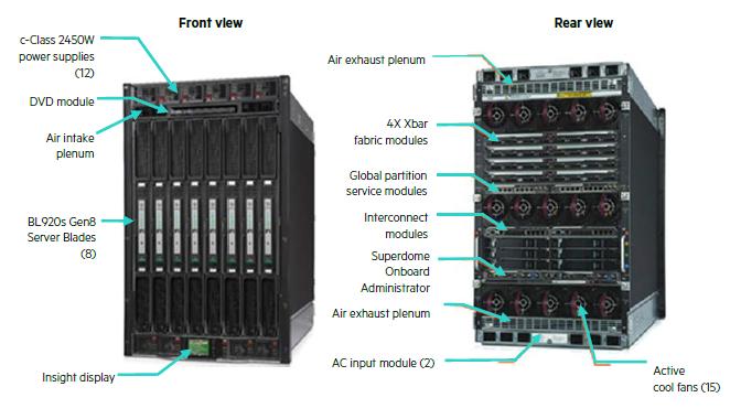 Тихая революция: внедрение x86-архитектуры вместо RISC-машин для процессинга банка - 1