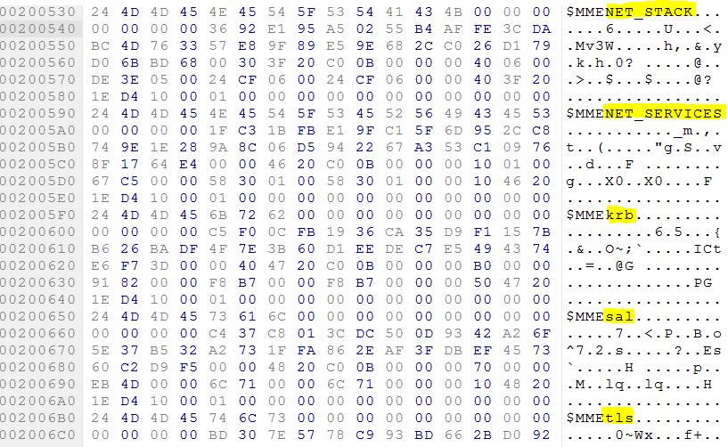 Intel ME. Как избежать восстания машин? - 6