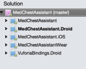 Xamarin Forms в действии. Medchest Assistant - 2