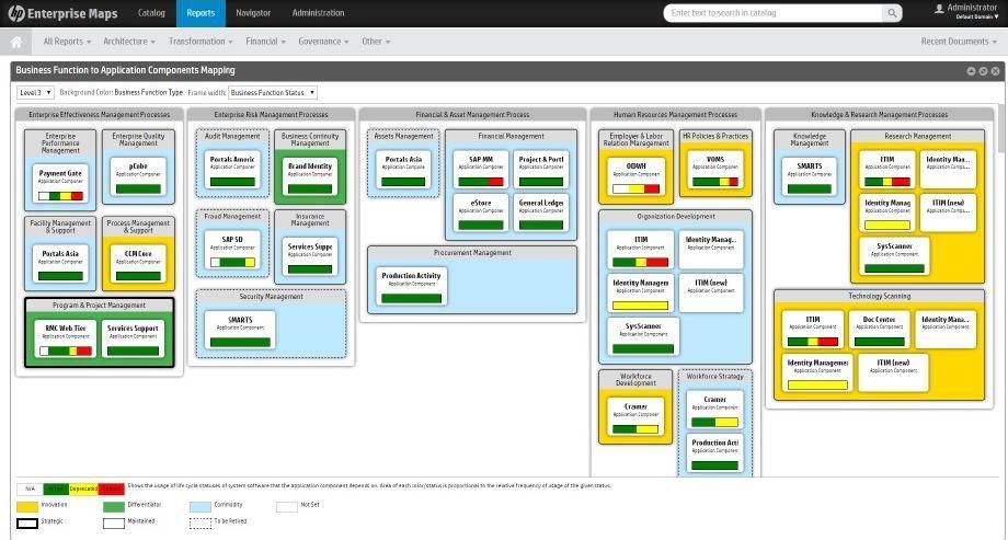 Архитектура предприятия — стратегический подход к ИТ - 5