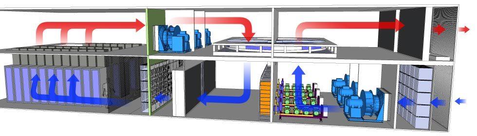 Литовский ДЦ Teo Group и его система охлаждения KyotoWheel - 2