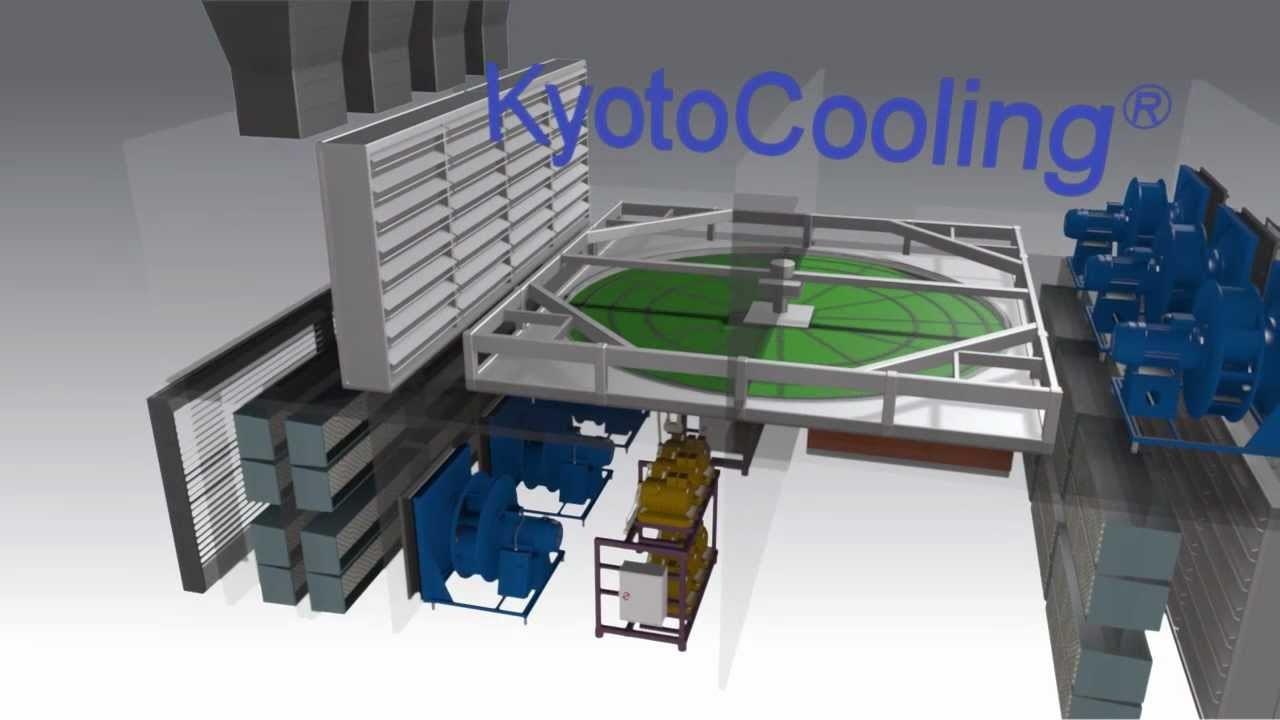 Литовский ДЦ Teo Group и его система охлаждения KyotoWheel - 1